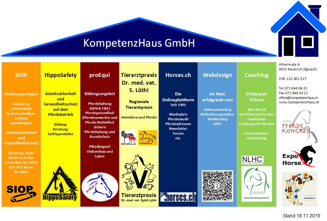 KompetenzHaus GmbH