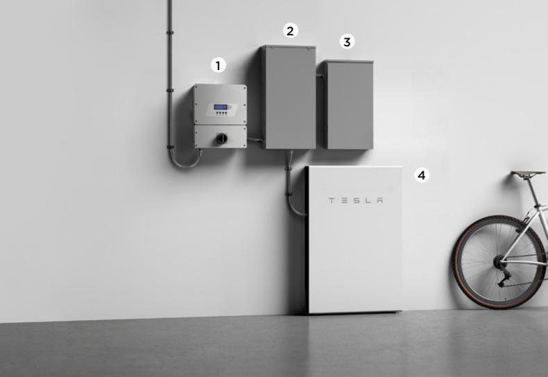Tesla Powerwall – Tipps & Tricks für eine erfolgreiche Installation